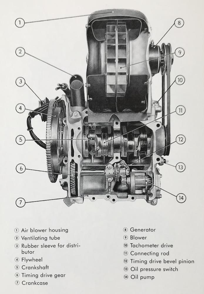 type 547 engine - type 550  type 550